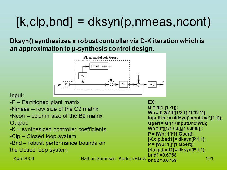 [k,clp,bnd] = dksyn(p,nmeas,ncont)